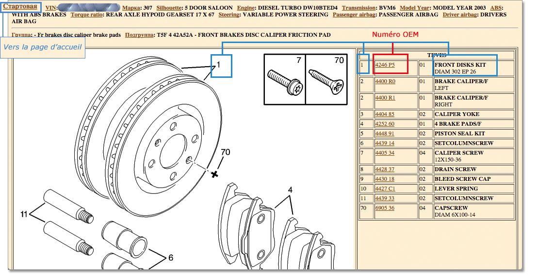 Trouver La Reference Constructeur Peugeot